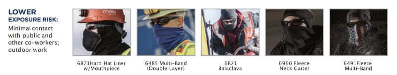 Lower Risk Face Protection