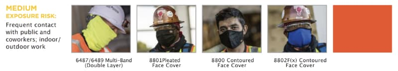 Medium Risk Face Protection