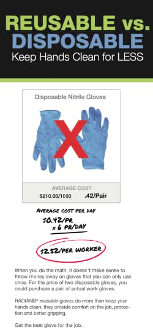 Reusable Gloves vs Disposable Gloves