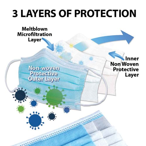<p>Based on ASTM F2100 standards, this mask provides the highest level of protection during medical procedures. Advanced fluid-resistant and filtration capabilities of the mask provide all-in-one protection for wound care, line changes, and dental work. This mask is recommended for procedures with a high risk of fluid splash when handling trauma or caring for ER and ICU patients.</p> <p><strong>Details</strong></p> <ul> <li>Soft mask and earloop material <ul> <li>Carefully engineered and clinically preferred for extended periods of use without discomfort</li> </ul> </li> <li>Ultrasonically welded seams <ul> <li>Ensures mask layers remain secure and rest comfortably against the clinician's skin</li> </ul> </li> <li>Wide nosepiece with anti-fog foam <ul> <li>Constructed with high-quality aluminum and an anti-fog strip made of soft, open-celled foam, providing enhanced visibility and comfort</li> </ul> </li> <li>Indigo</li> <li>50 masks/box</li> <li>3-ply with filter</li> <li>Level 3 barrier</li> <li>BFE (%): ≥ 98</li> <li>PFE (%): ≥ 98</li> <li>ΔP (mmH<sub>2</sub>0/cm²): < 6</li> <li>Fluid Resistance: 160 mm Hg</li> <li>Flame Spread: Class 1</li> </ul>