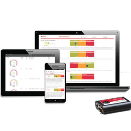 Cardiolink Cardiochek Software   Get Results on your Computer