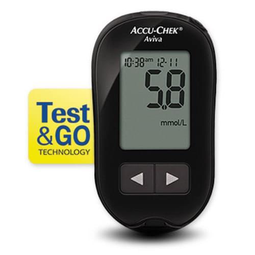 Accu-Chek Aviva Blood Glucose Meter